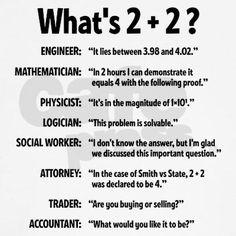 Konto Obad d.o.o. - Koliko je 2 + 2?